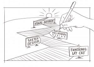 2-visual ontwerp kl